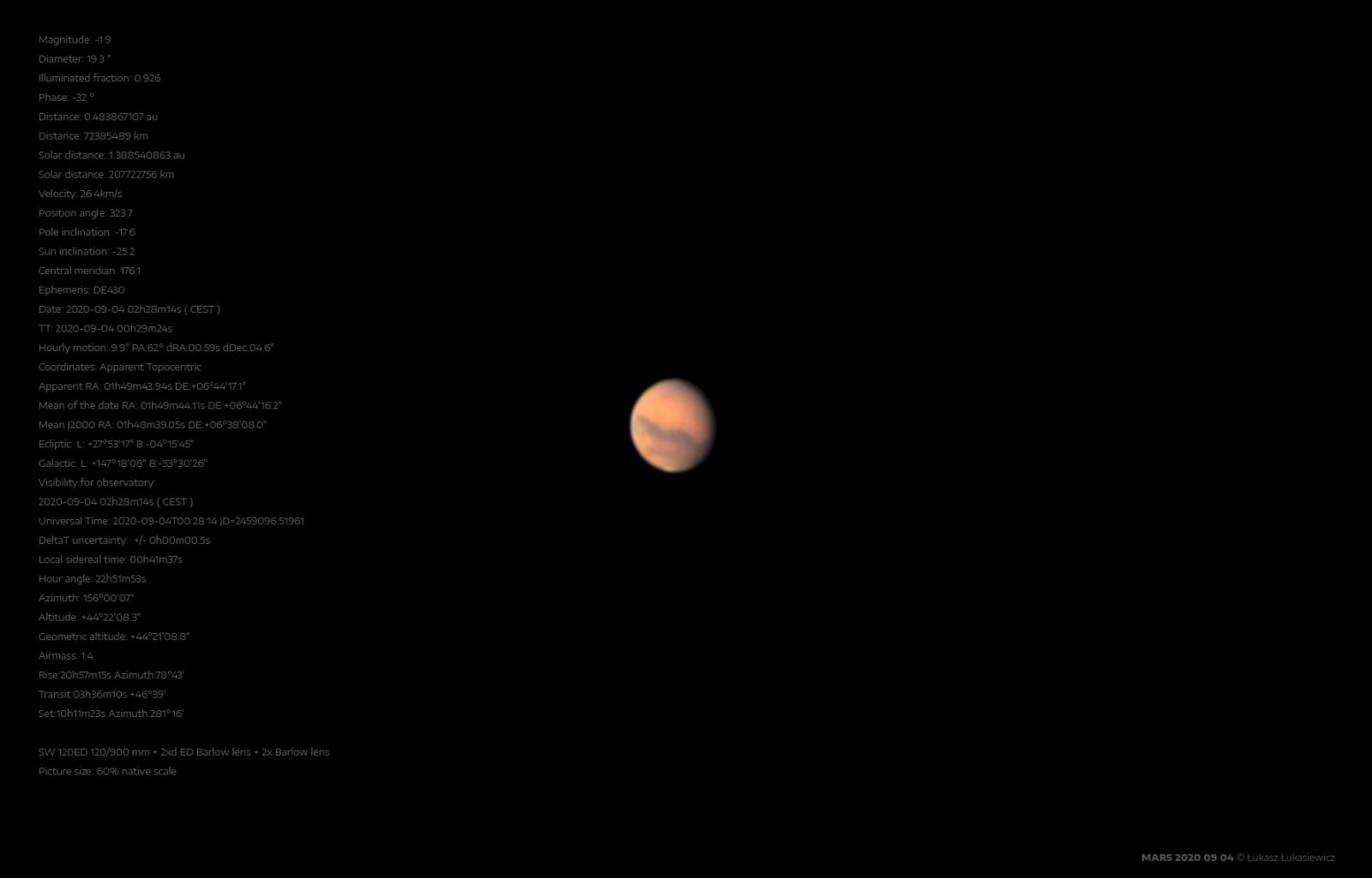 MARS-2020-09-04d.thumb.png.84ec934b88ddad19f2cf4b7a268ae6e1.png