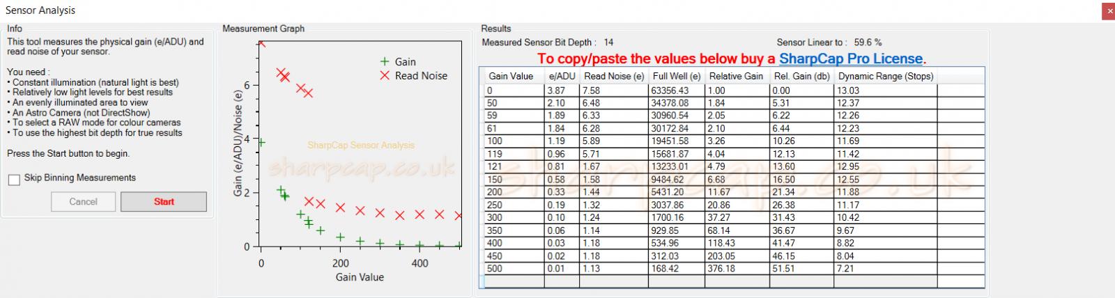 sensor_analys_sharpcap.thumb.png.2d7476786528a862abac6caaa031f470.png
