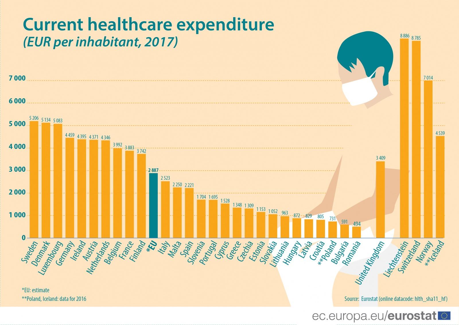 Healthcare_expenditure_2017-02_2.jpg