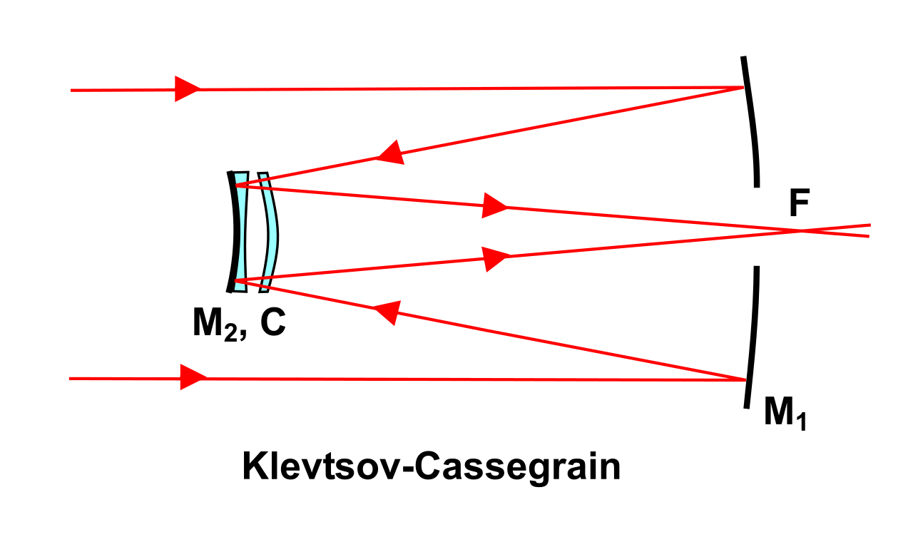 Diagram_Reflector_KlevtsovCassegrain.svg.png