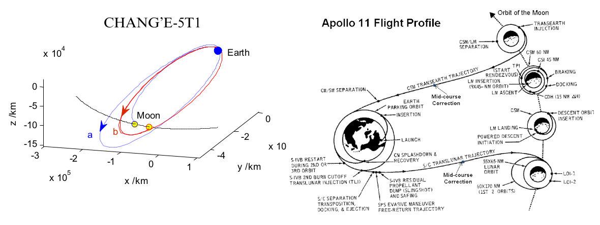 trajektorie.jpg.6bfc13a5298ba9ff471decececc6f0ec.jpg