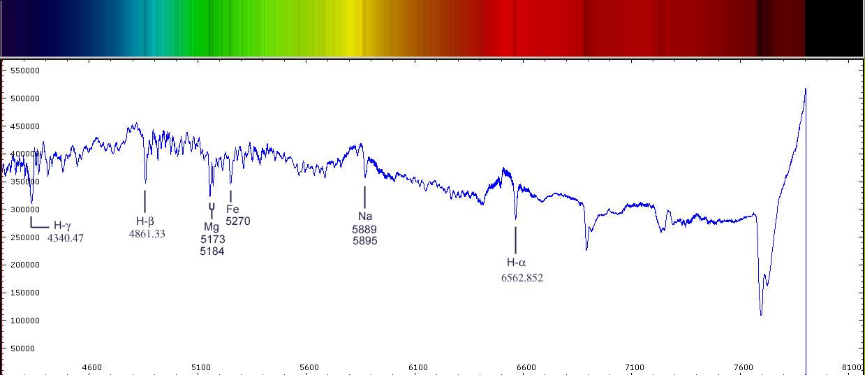 solar_spectra_graph.jpg.4b44a8731f9d30f278331484a5f3683b.jpg