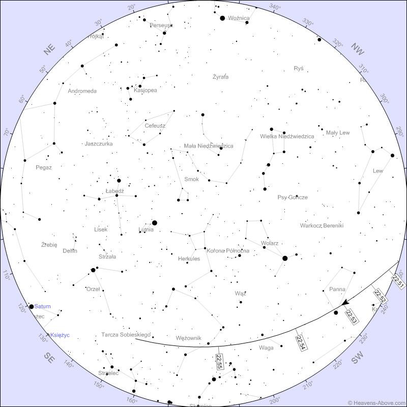 X-37B-OTV6_26-06-2021.png.03b3b4f916f9f0af38e8b757a598facf.png