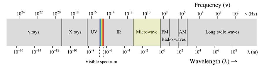 microwave-emr.jpg
