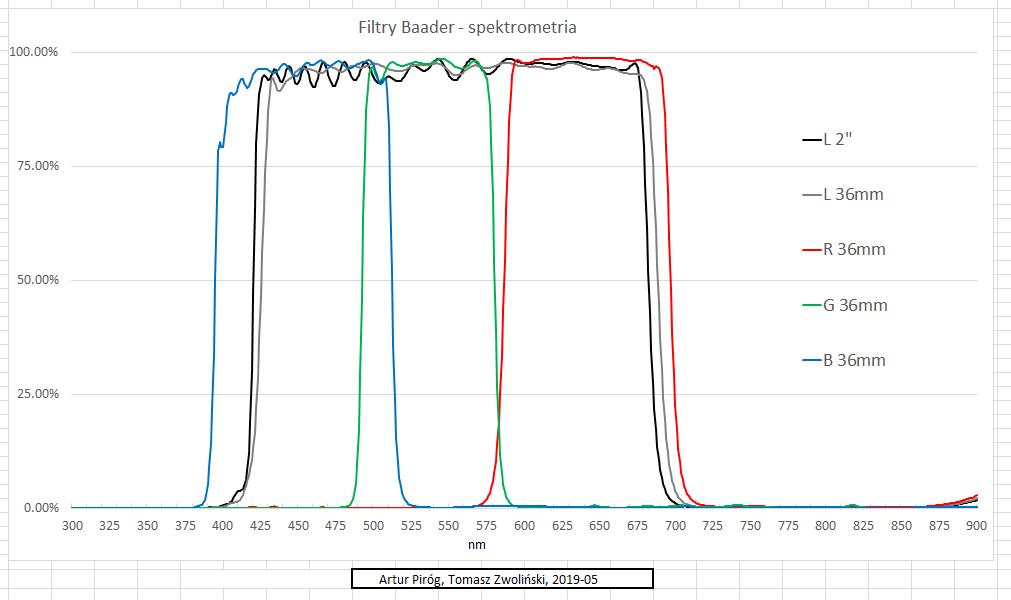 Baader-spektrometry.PNG