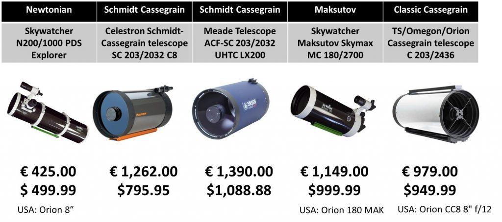 scopes-1024x454.jpg.f2ae262464f82e73f2b558c095c318be.jpg