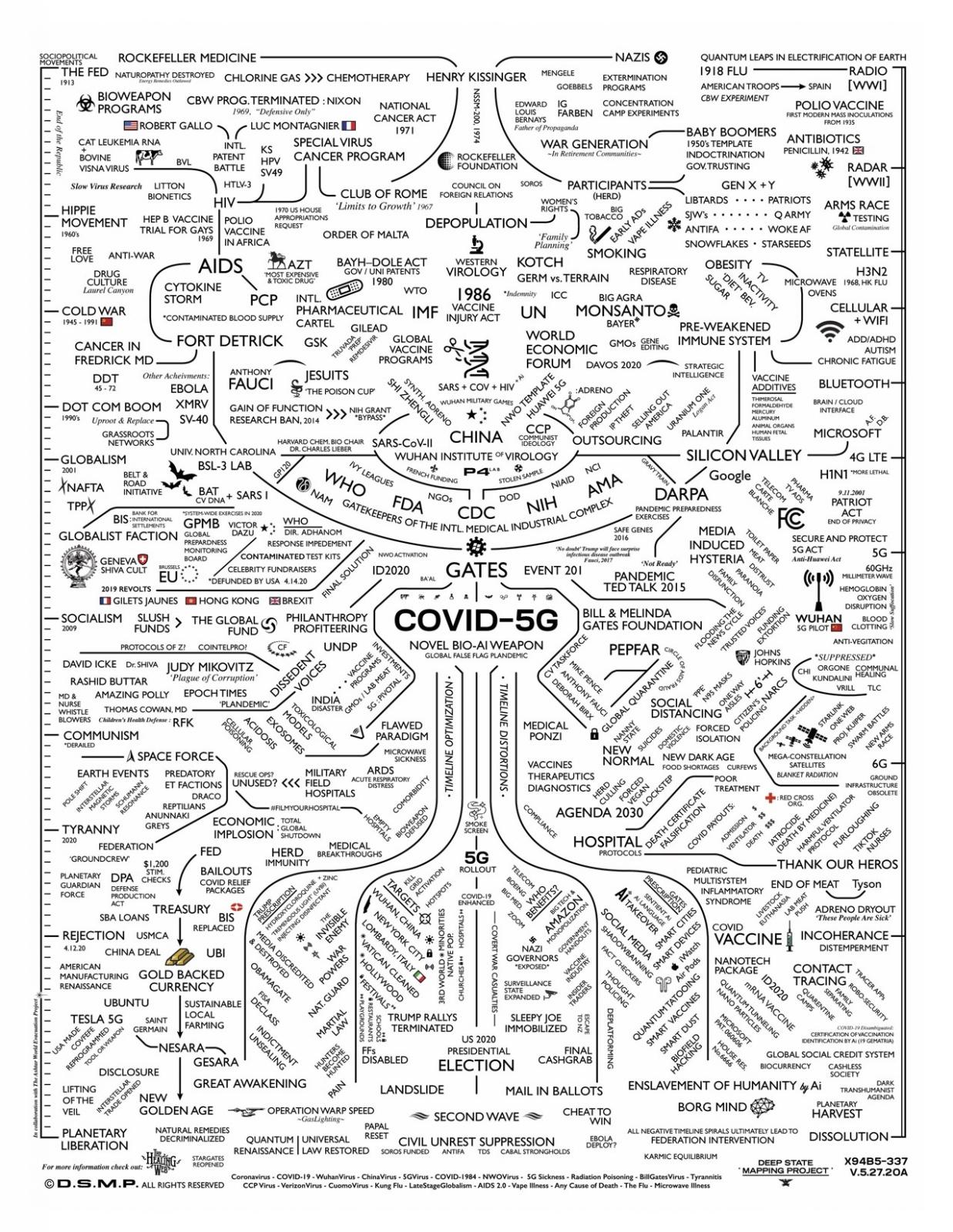 COVID-MAP-5.27A-1.thumb.jpg.0464d421c091c24cd4bdeed7010bdc77.jpg