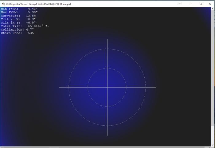CCD insp FSQ FLI.jpg