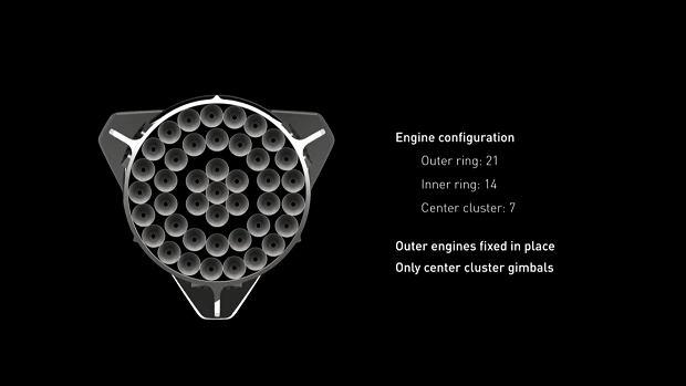 z20756647Q,Wizualizacje-systemu-transportu-miedzyplanetarnego.jpg