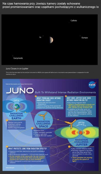 junoinfographic.jpg