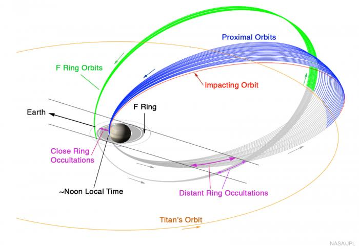 GrandFinale_Cassini_1600.jpg
