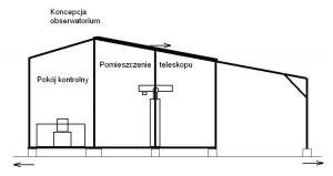 koncepcja obserwatorium_2.jpg