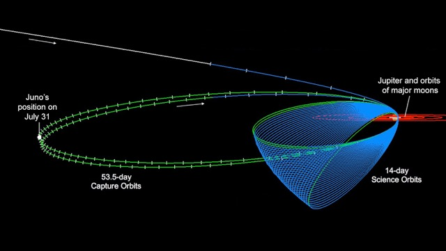 orbits_diagram_Apojove0#32C.jpeg