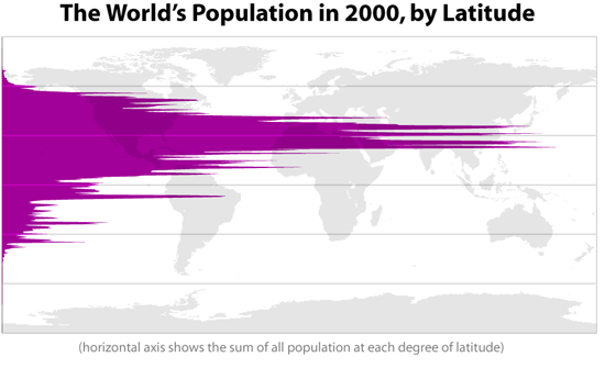 world-pop-latitude.png