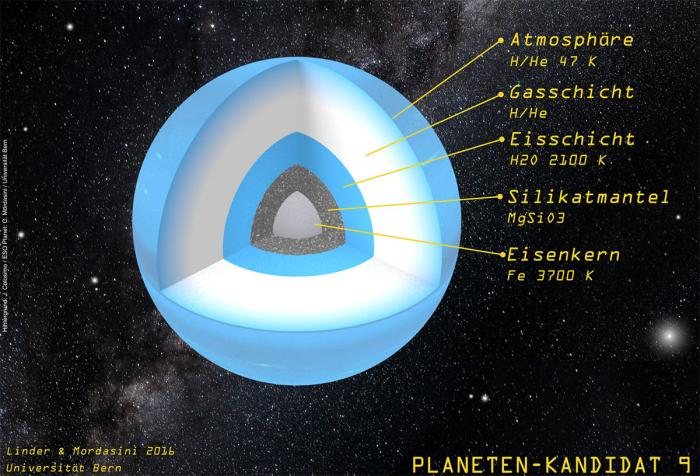 planet9takes.jpg