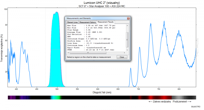 Lumicon UHC - końcowa wersja.png