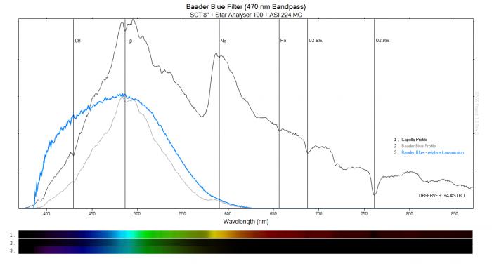Baader Blue 470 nm Bandpass - końcowy.png