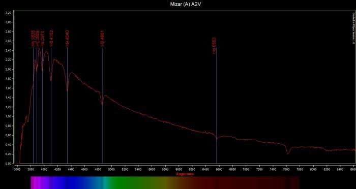 Mizar A A2V analiza z uwzględnieniem charakterystyki kamery.jpg