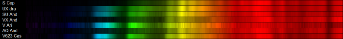 Carbon Stars spectra.png