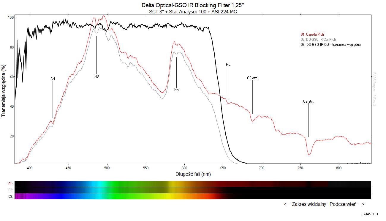 Delta Optical-GSO IR Cut - końcowa wersja.png