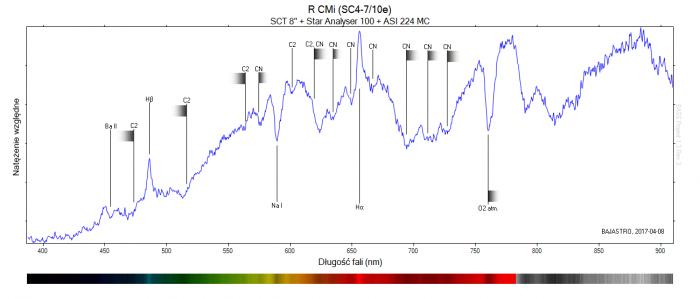 R CMi SC4-7 - wersja końcowa.png