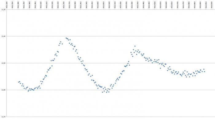 Krzywa   1SWASP J201020+570930 2.jpg