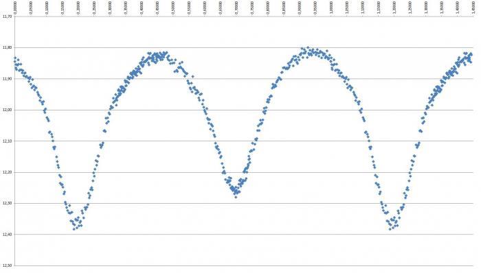 krzywa 1 V0496 Vul.jpg