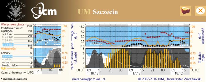 Szn_prognoza_pogody_2016_12_16.png