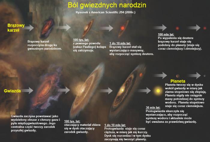 bol_gwiezdnych_narodzin.png