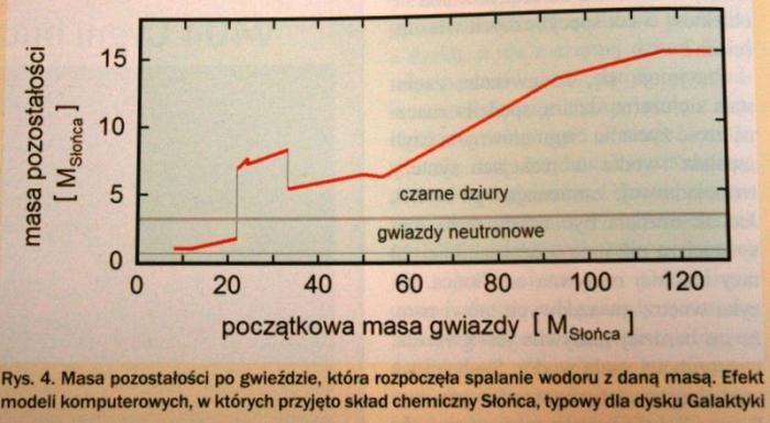 Mzams_vs_Mpozostalosci.JPG
