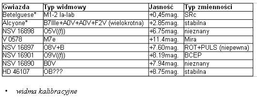 tabelka.JPG